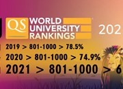 VNU's five academic disciplines listed in the QS World University Rankings by Subject 2021...